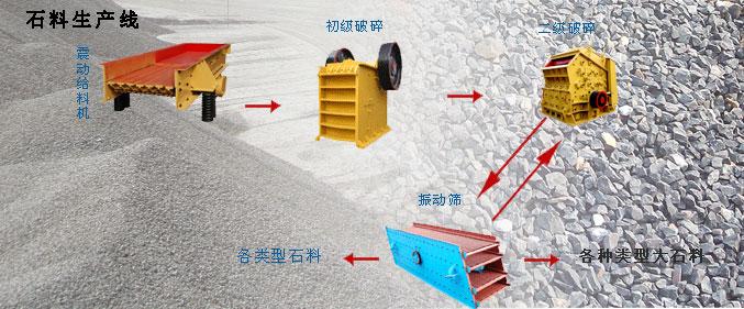 采石场一般需要哪些设备